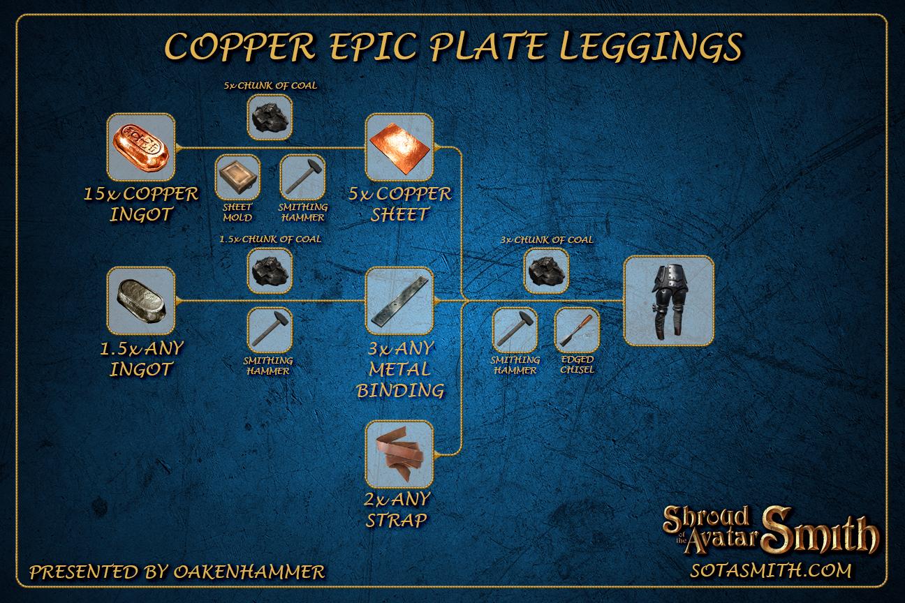 copper_epic_plate_leggings.png