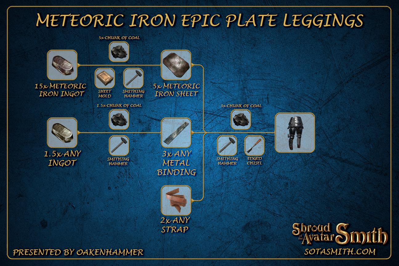 meteoric_iron_epic_plate_leggings.png