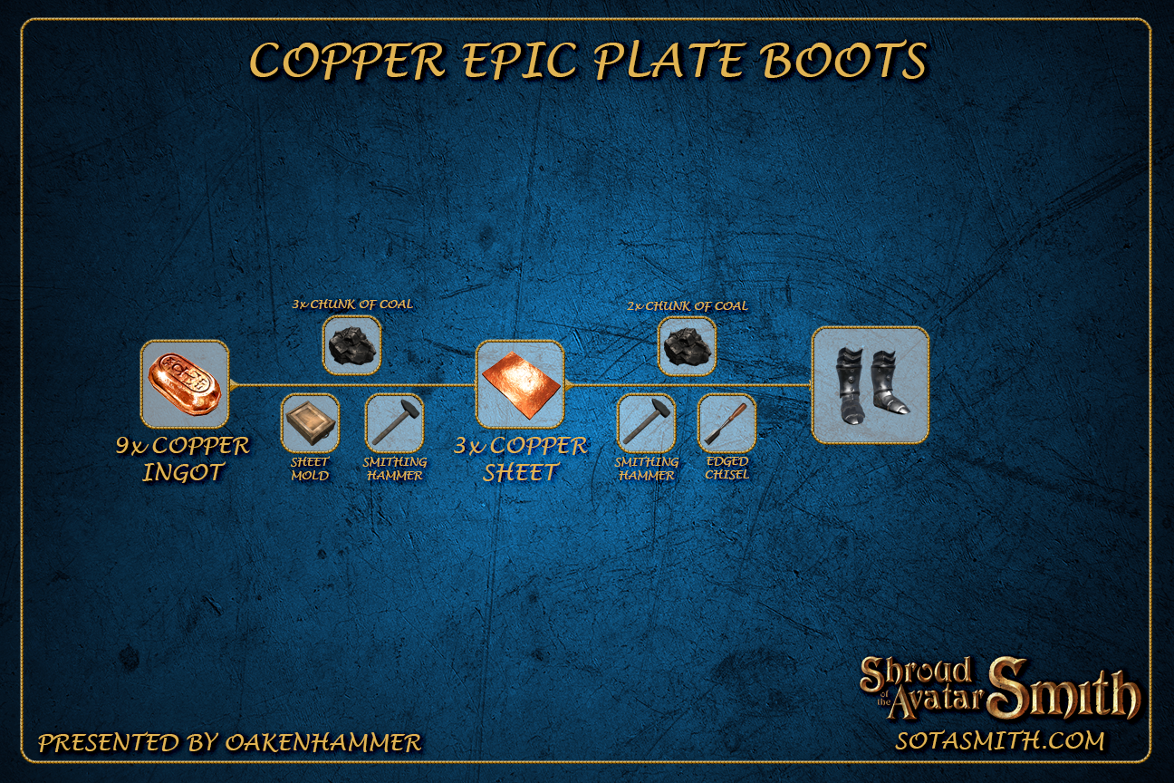 copper_epic_plate_boots.png