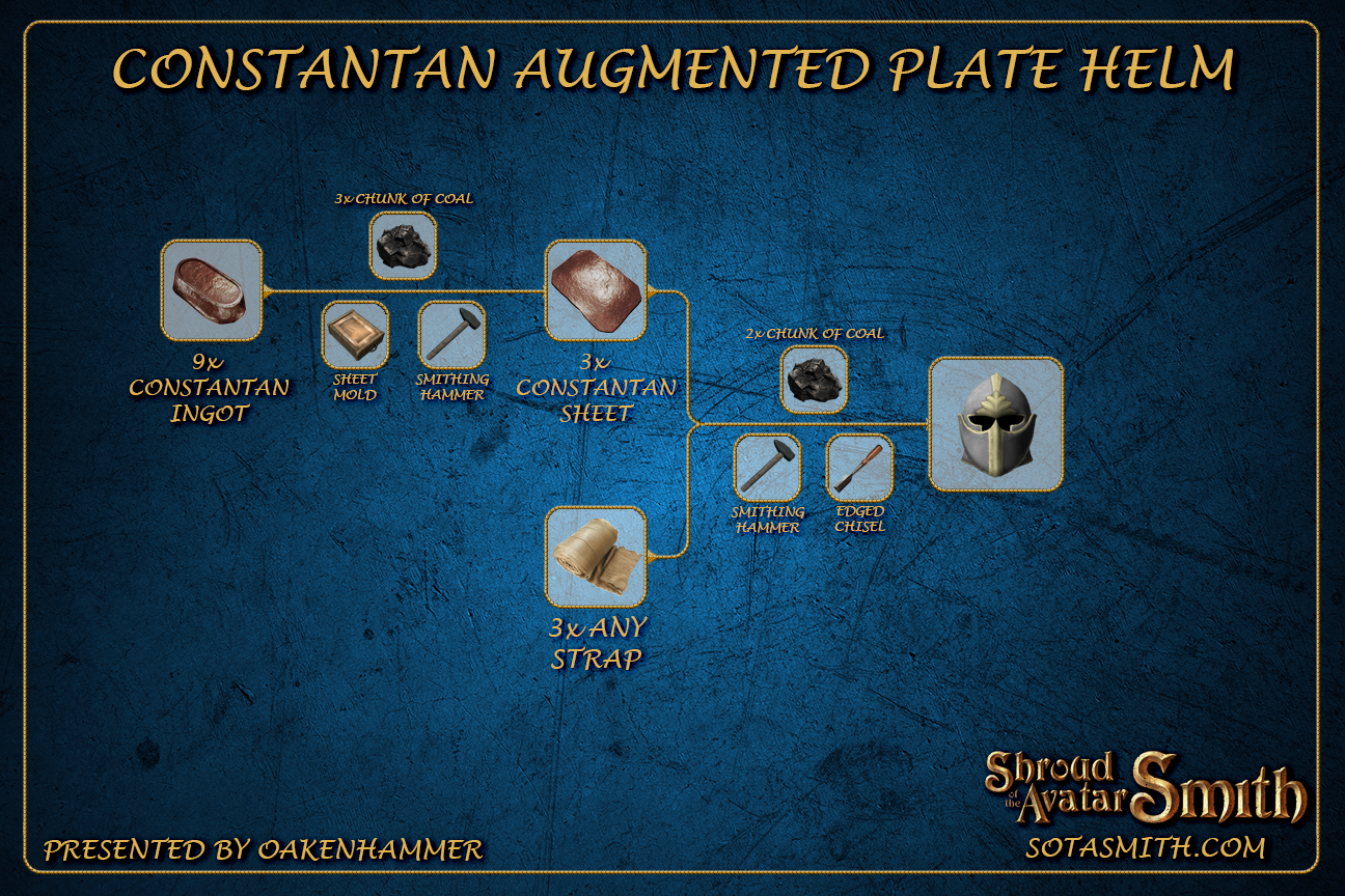 constantan_augmented_plate_helm.png