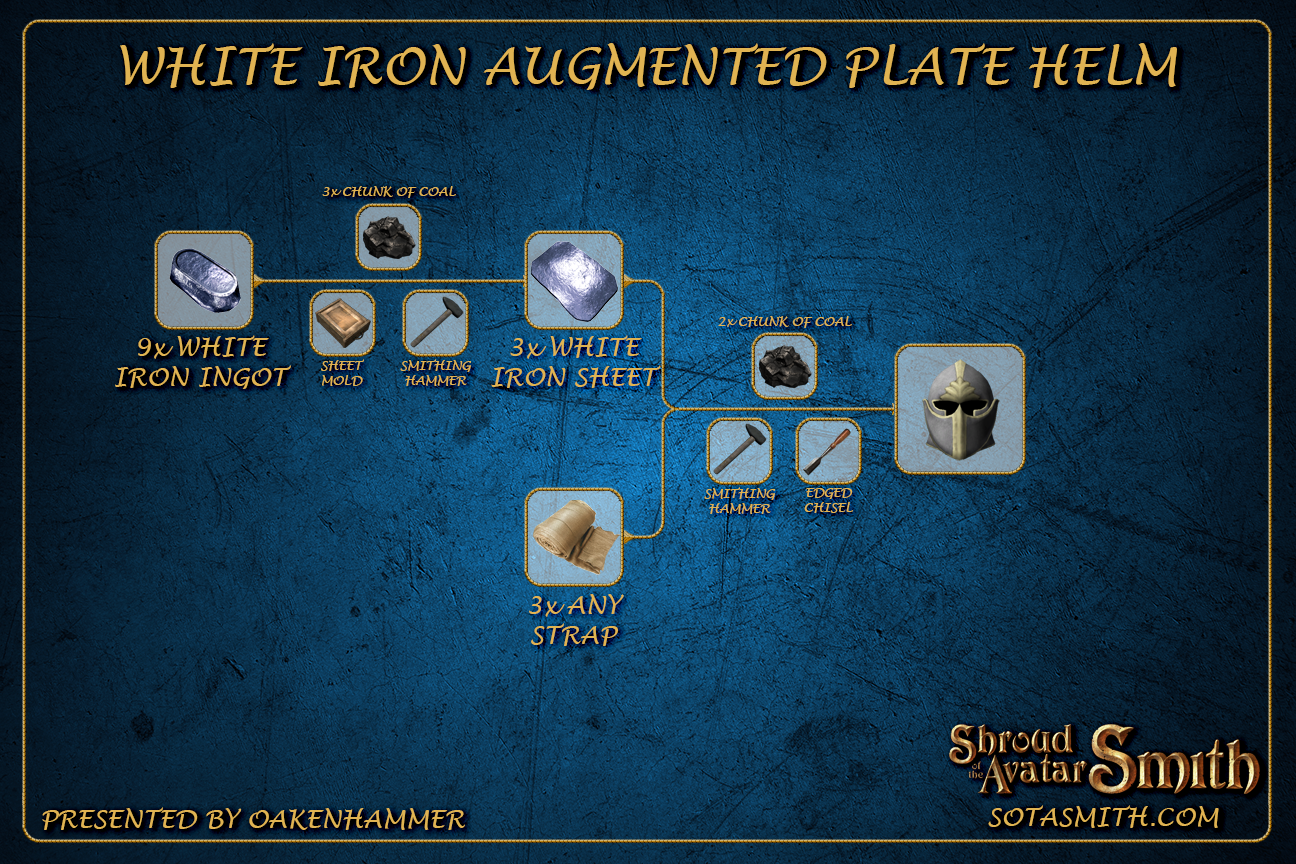 white_iron_augmented_plate_helm.png
