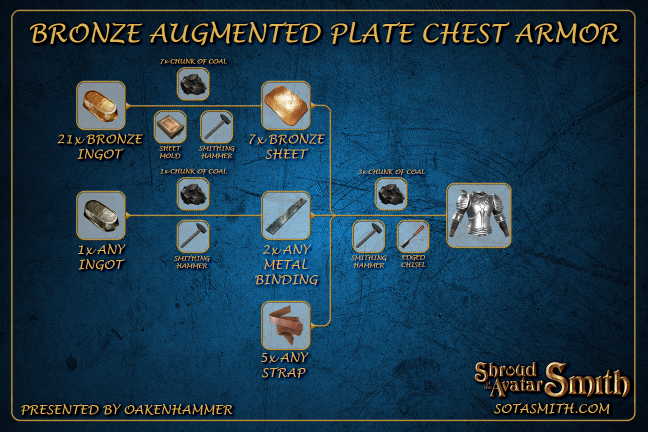bronze_augmented_plate_chest_armor.png