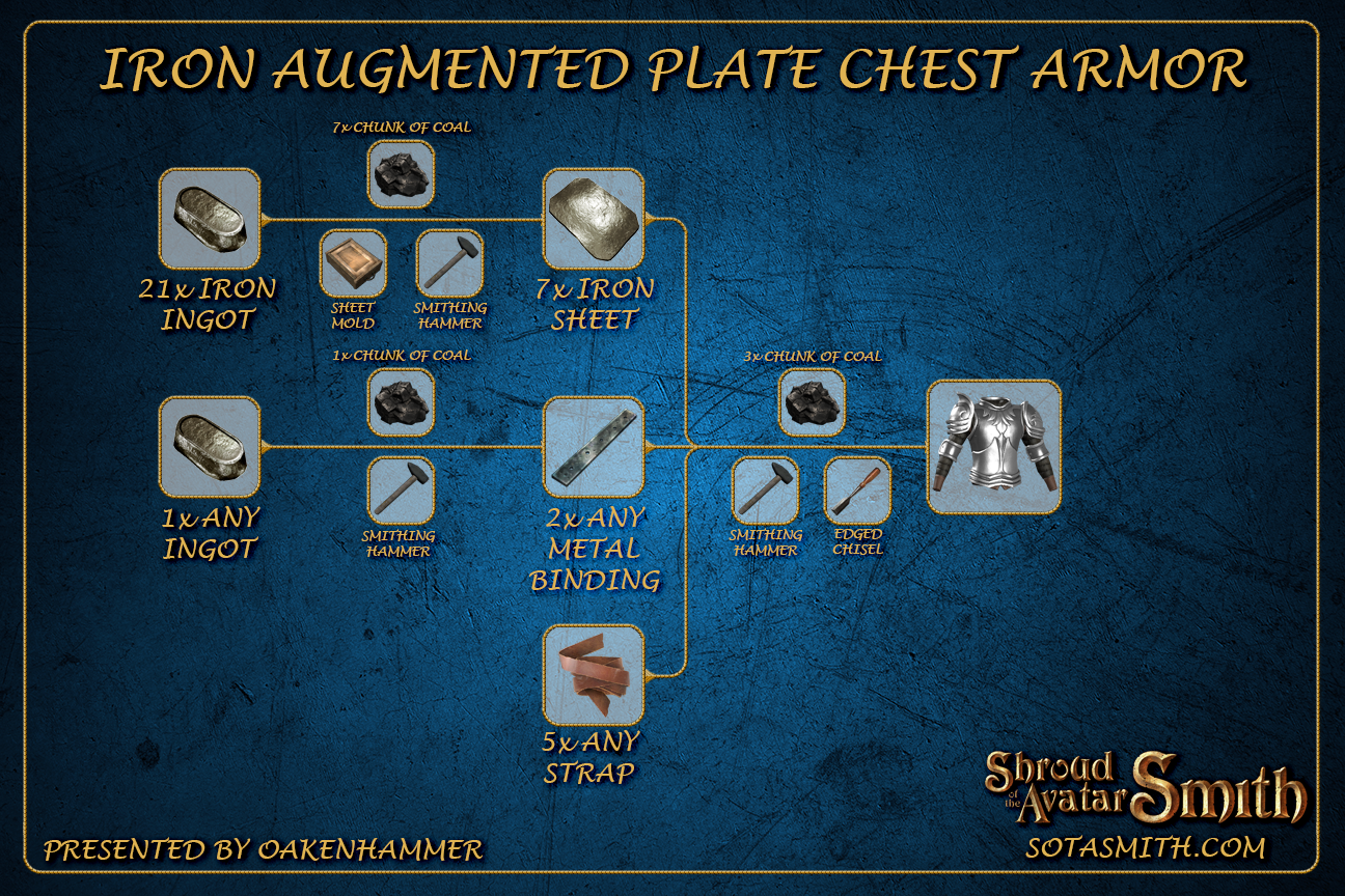 iron_augmented_plate_chest_armor.png