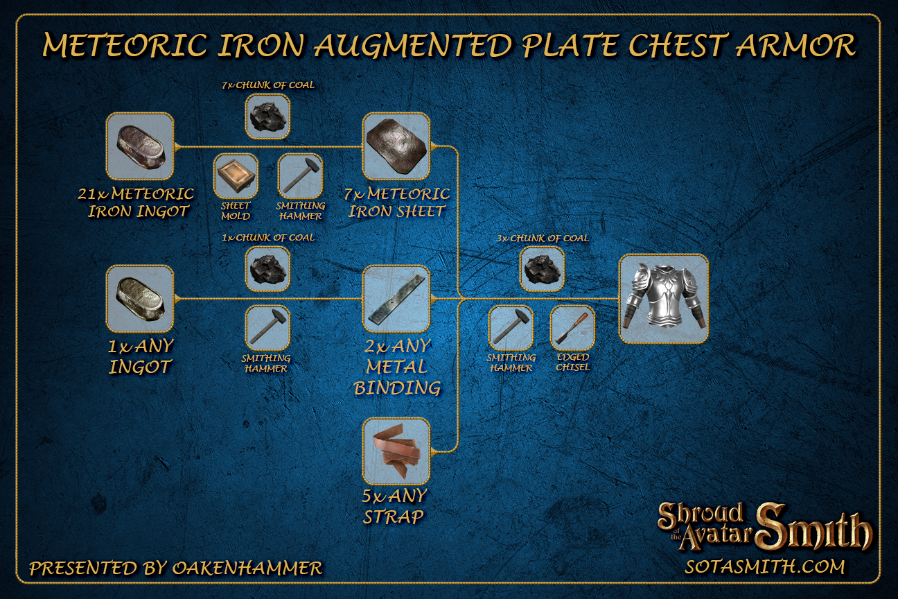 meteoric_iron_augmented_plate_chest_armor.png