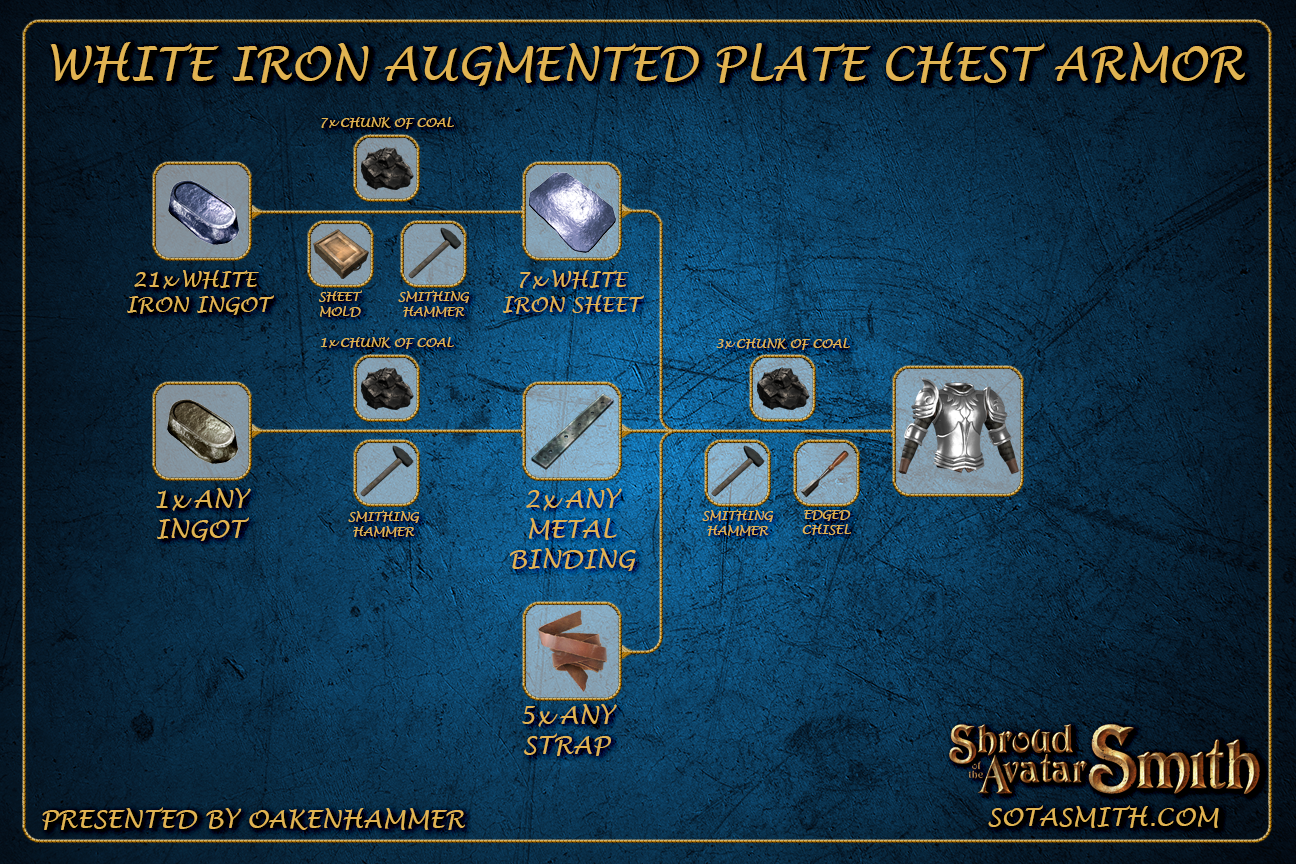 white_iron_augmented_plate_chest_armor.png