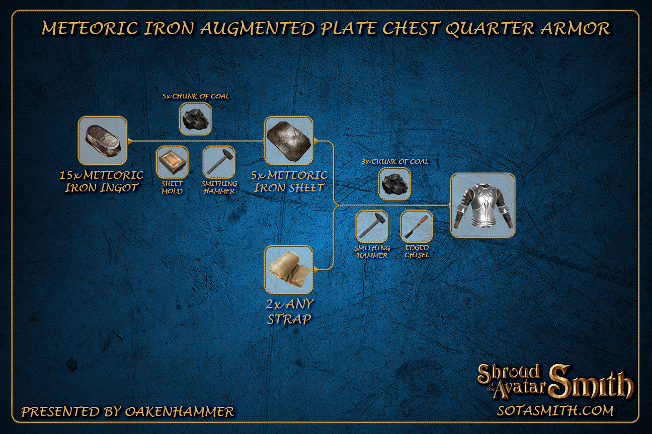meteoric_iron_augmented_plate_chest quarter_armor.png