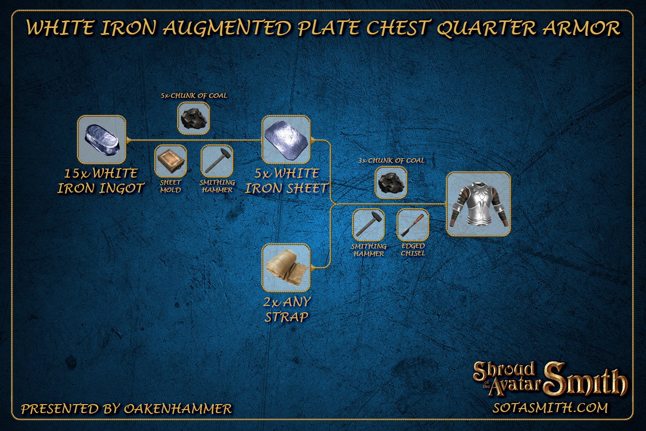 white_iron_augmented_plate_chest quarter_armor.png