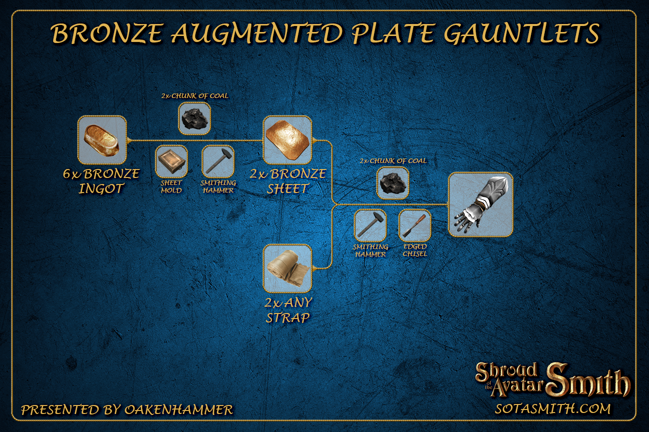 bronze_augmented_plate_gauntlets.png