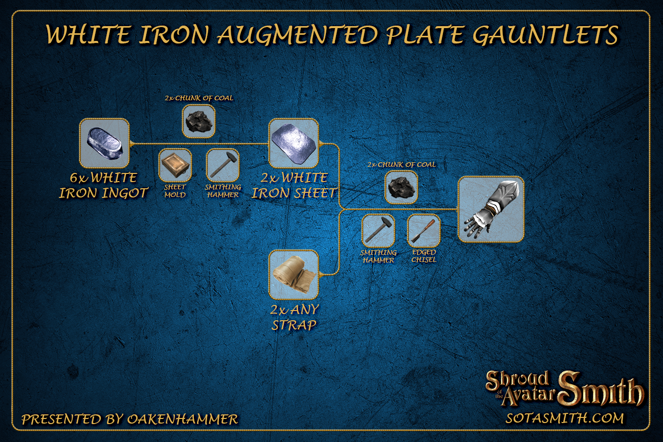 white_iron_augmented_plate_gauntlets.png