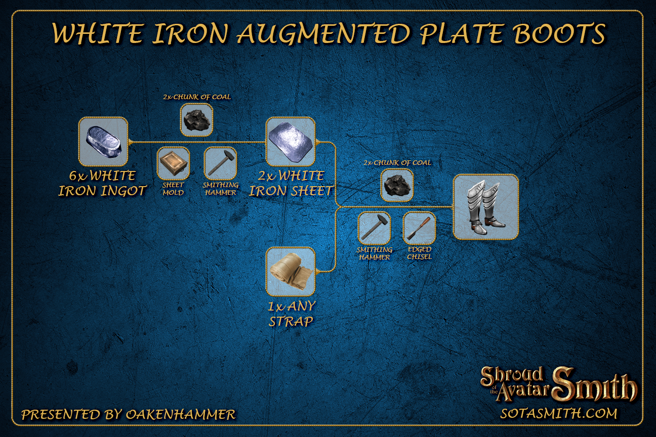 white_iron_augmented_plate_boots.png