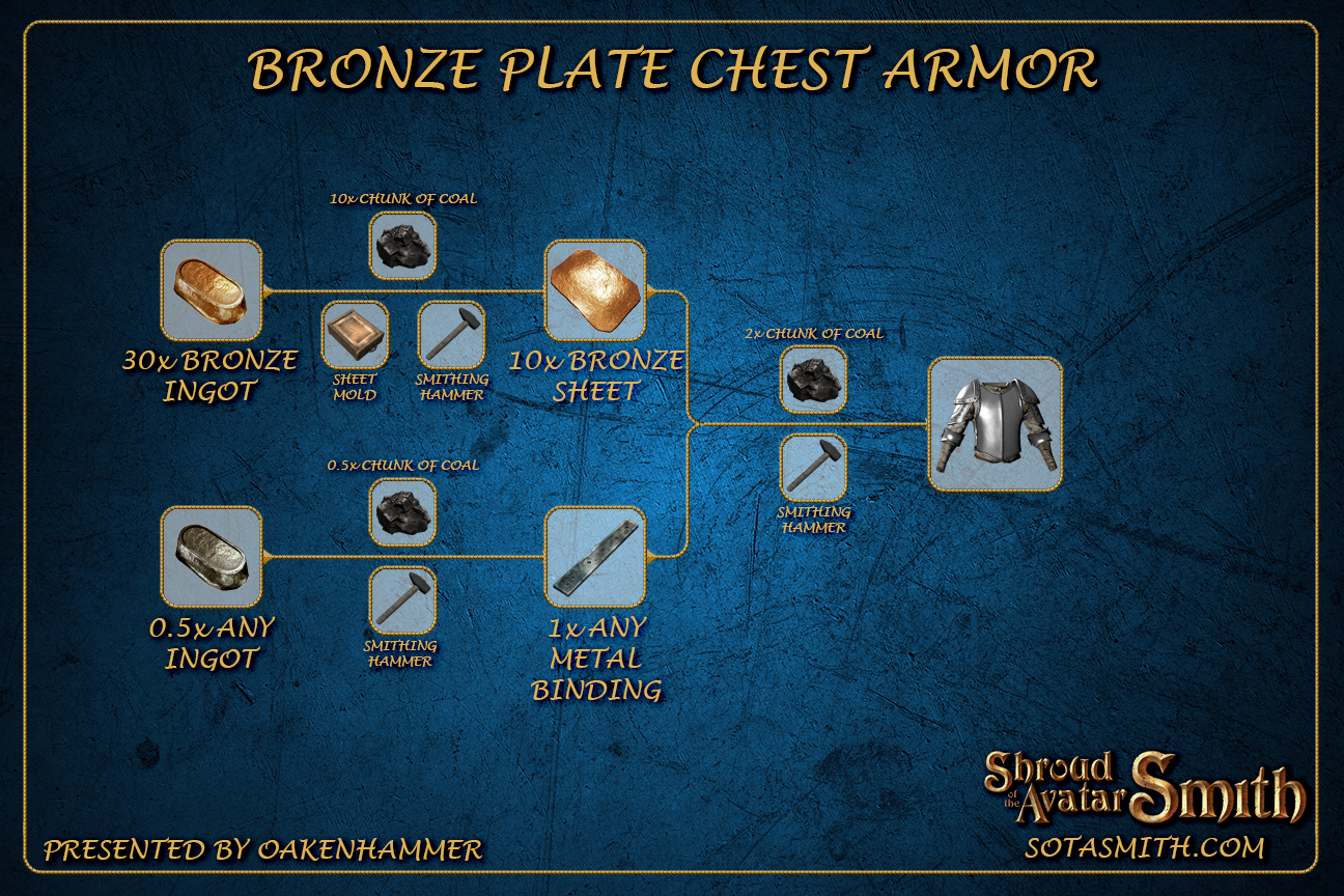 bronze_plate_chest_armor.png