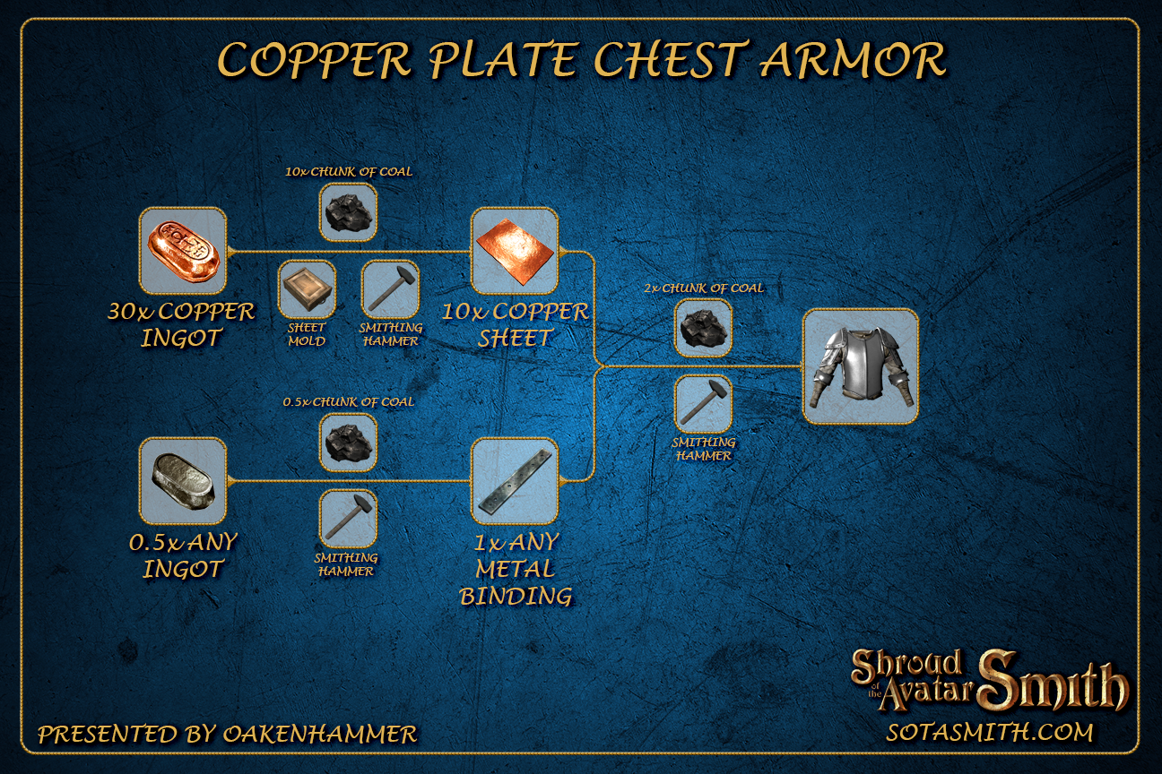 copper_plate_chest_armor.png