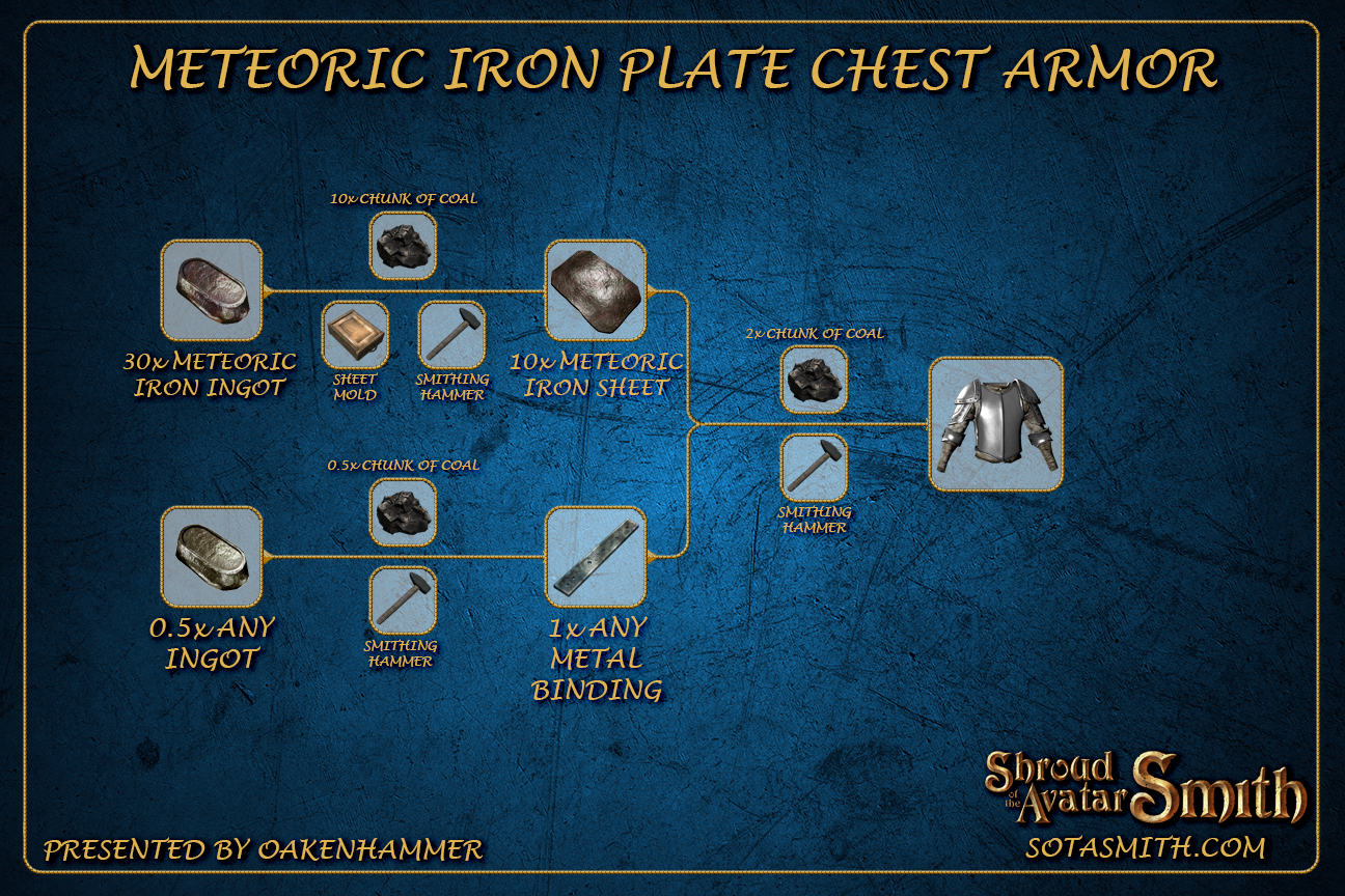 meteoric_iron_plate_chest_armor.png