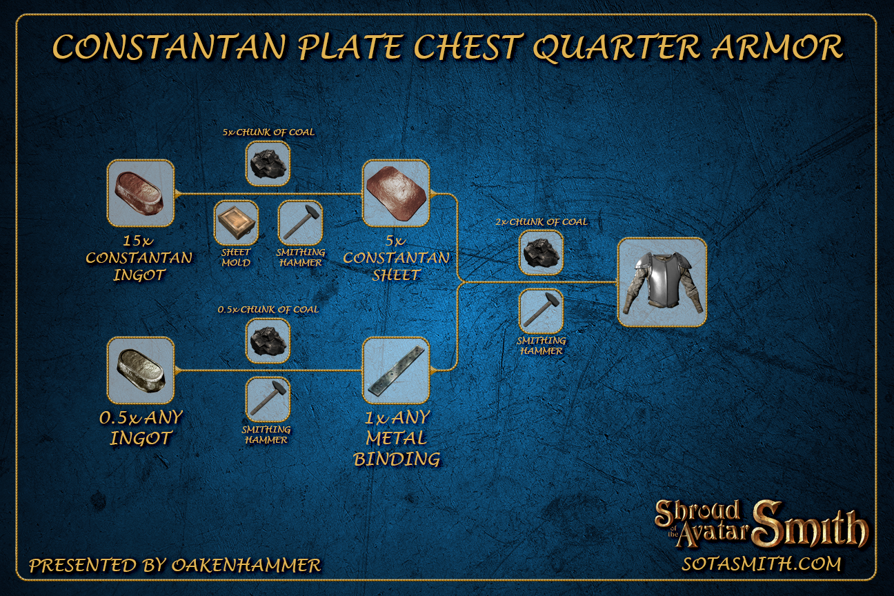 constantan_plate_chest_quarter_armor.png