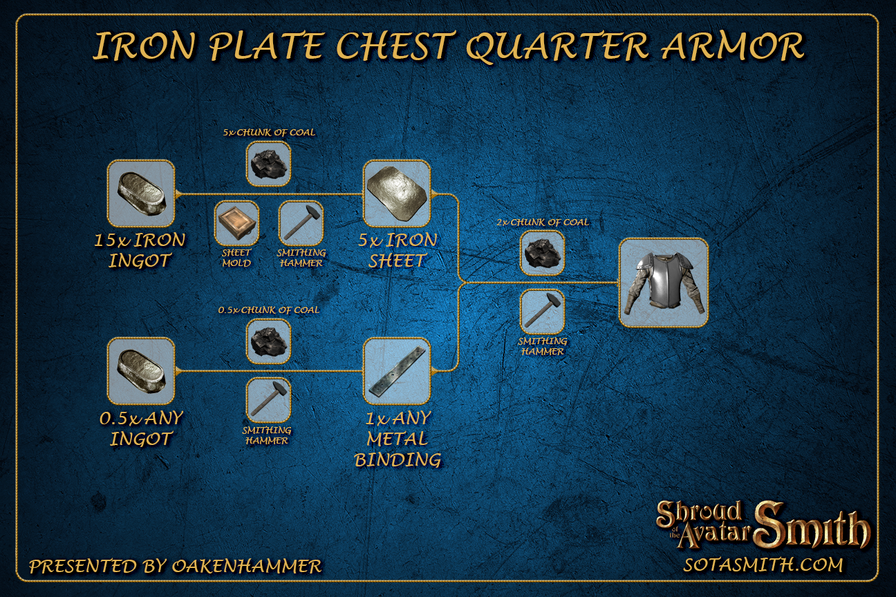 iron_plate_chest_quarter_armor.png