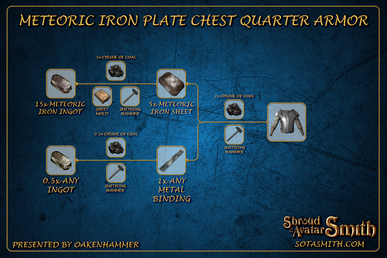 meteoric_iron_plate_chest_quarter_armor.png