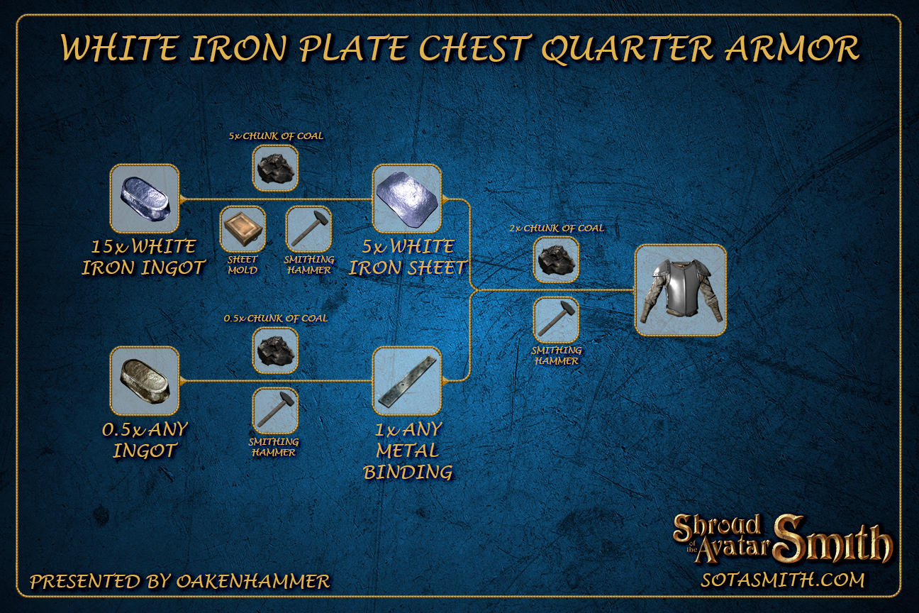 white_iron_plate_chest_quarter_armor.png