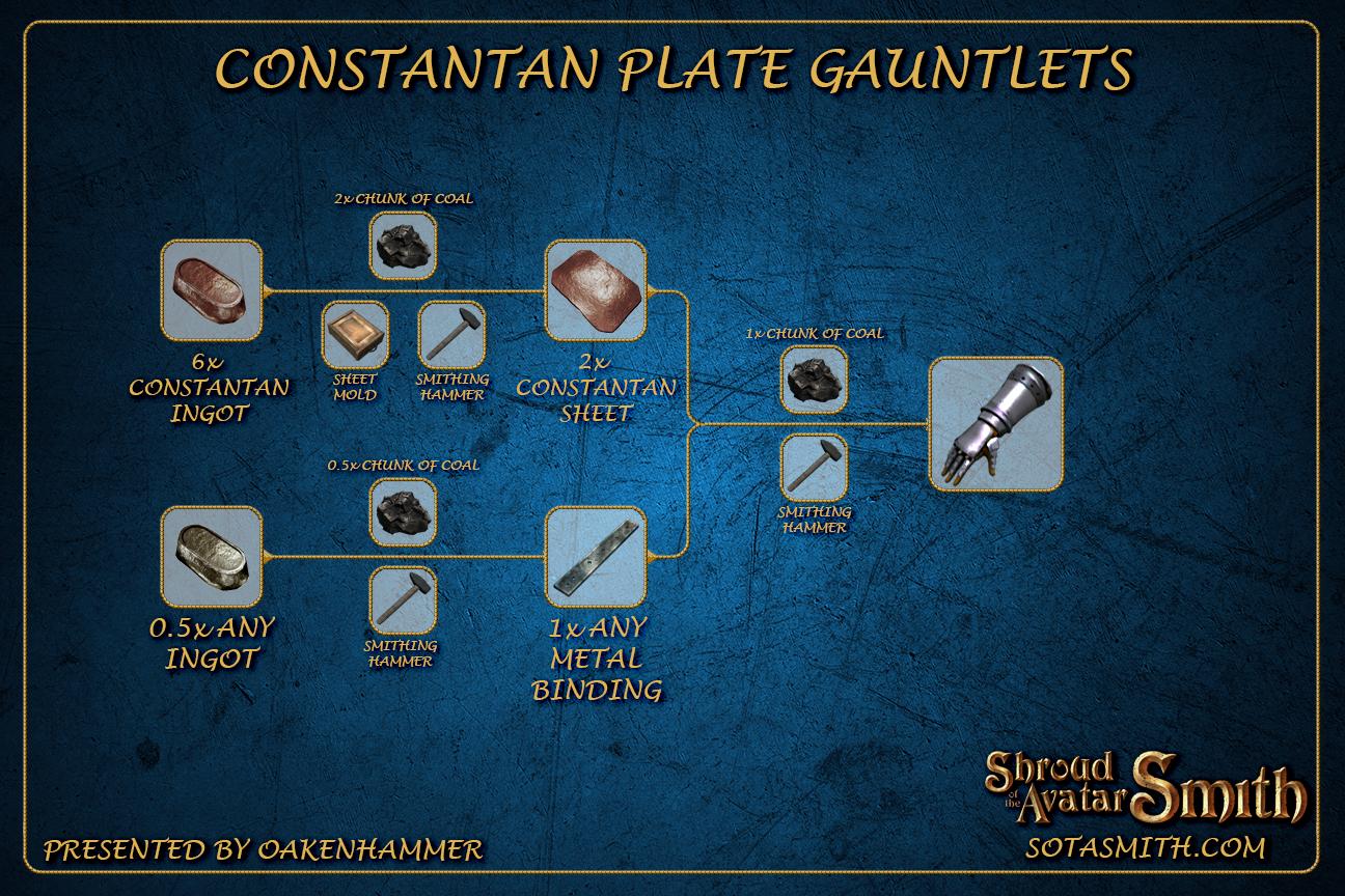 constantan_plate_gauntlets.png