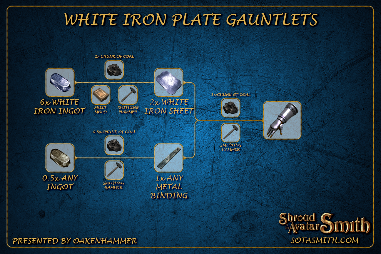 white_iron_plate_gauntlets.png