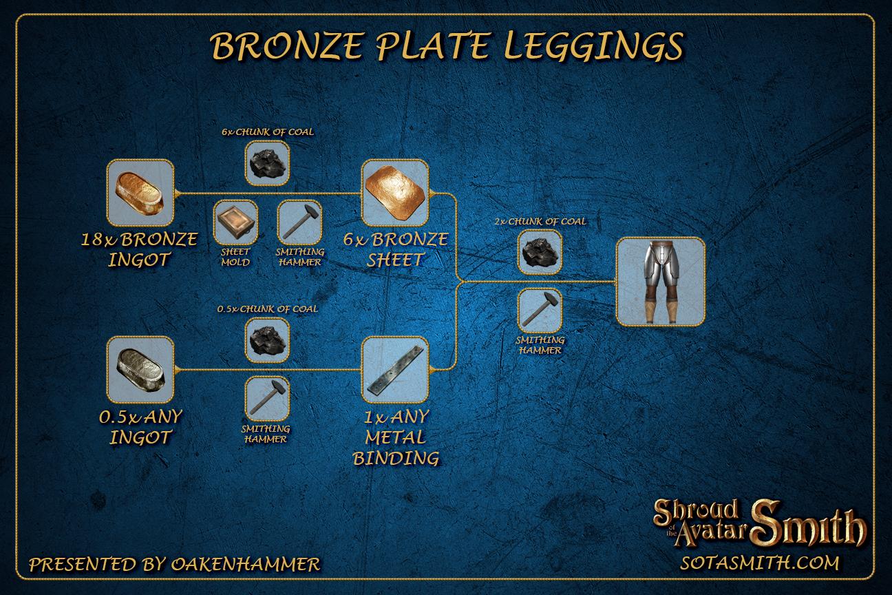 bronze_plate_leggings.png