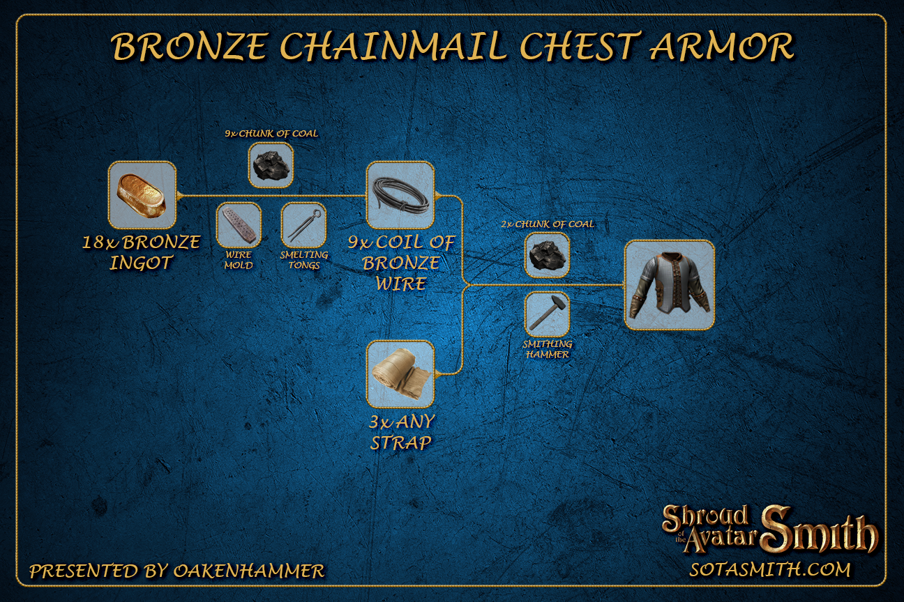 bronze_chainmail_chest_armor.png