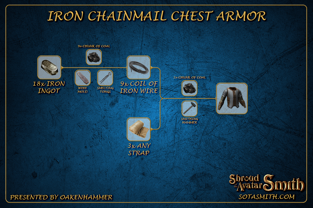 iron_chainmail_chest_armor.png