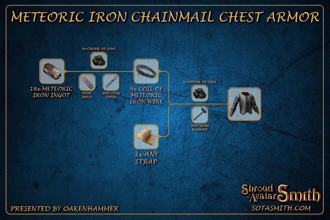 meteoric_iron_chainmail_chest_armor.png