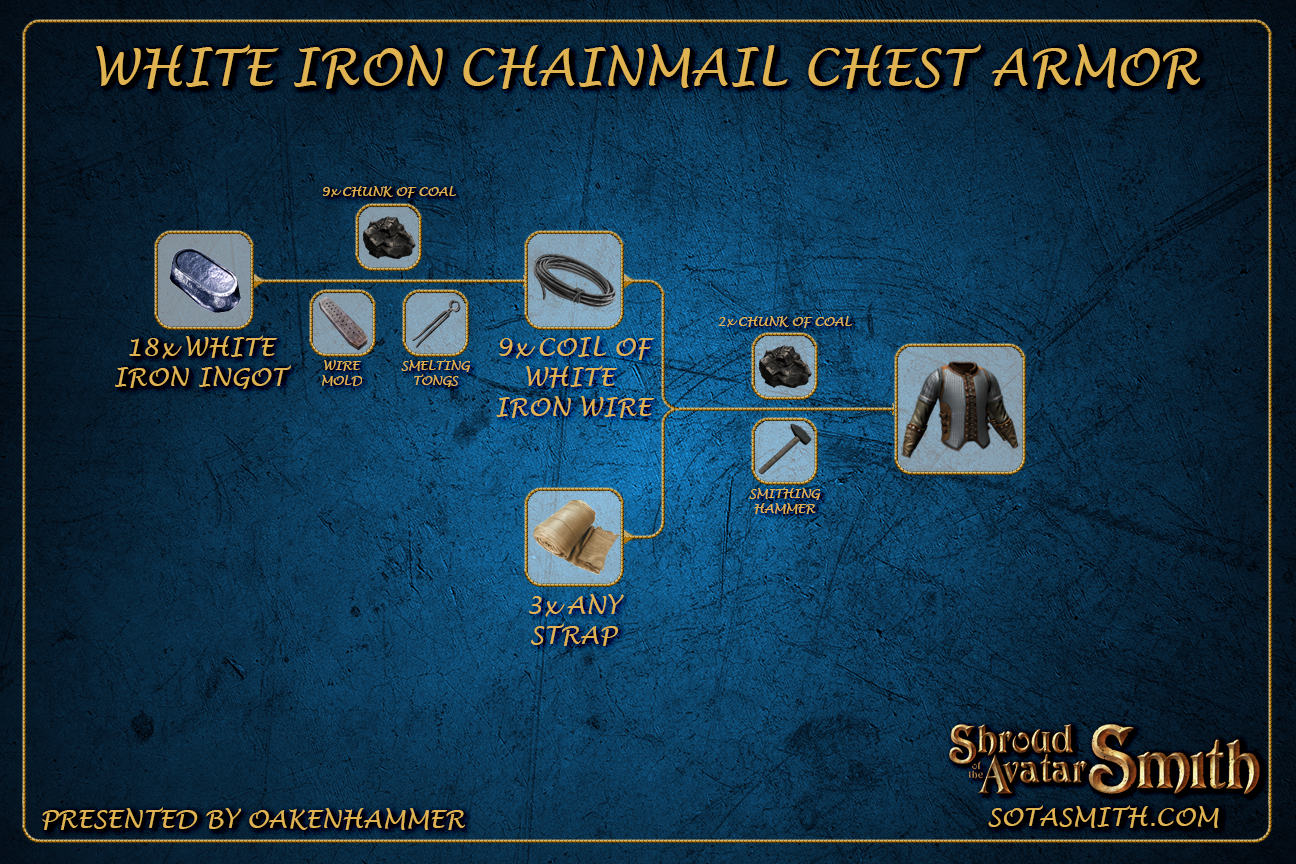 white_iron_chainmail_chest_armor.png