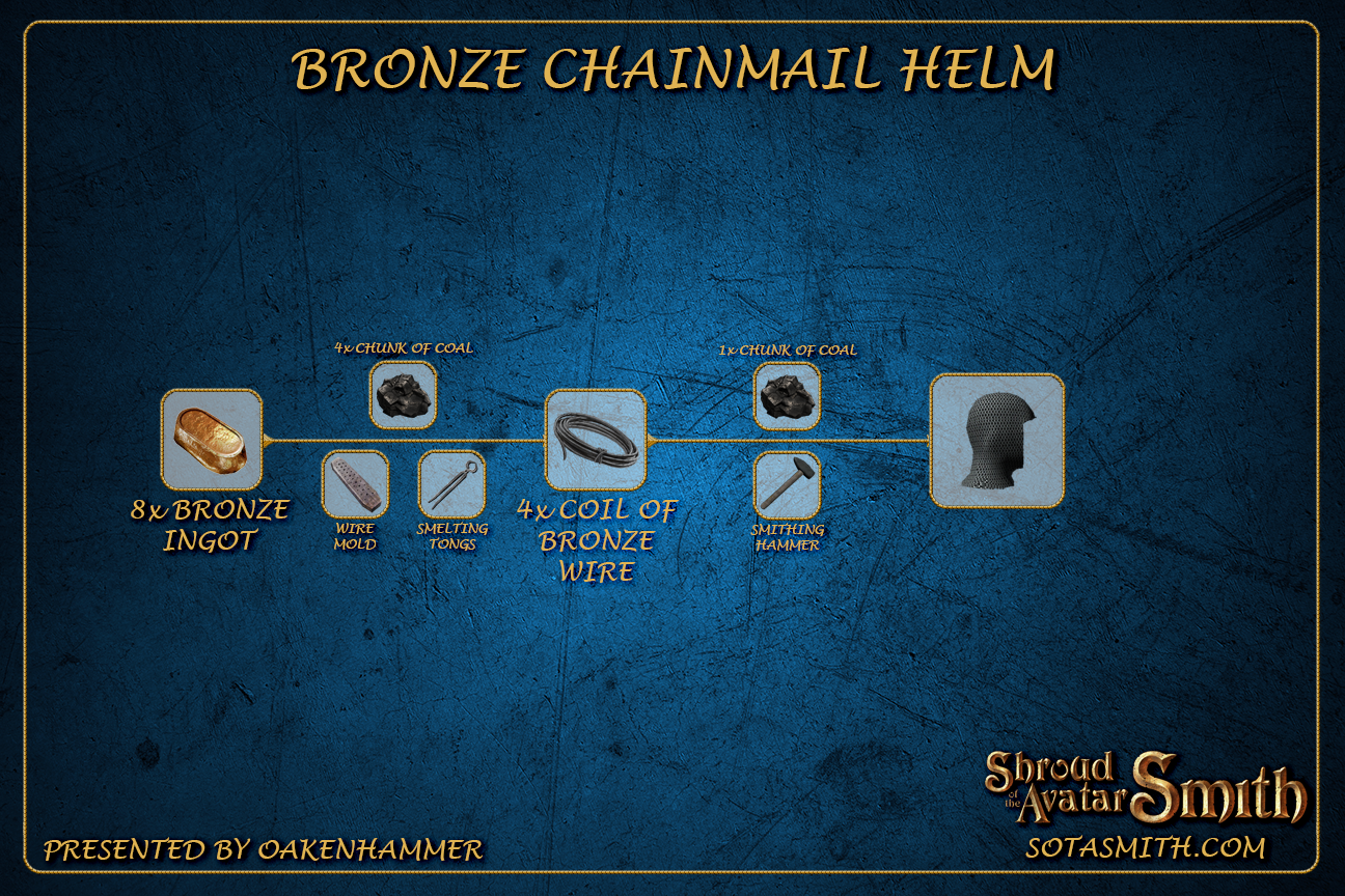 bronze_chainmail_helm.png