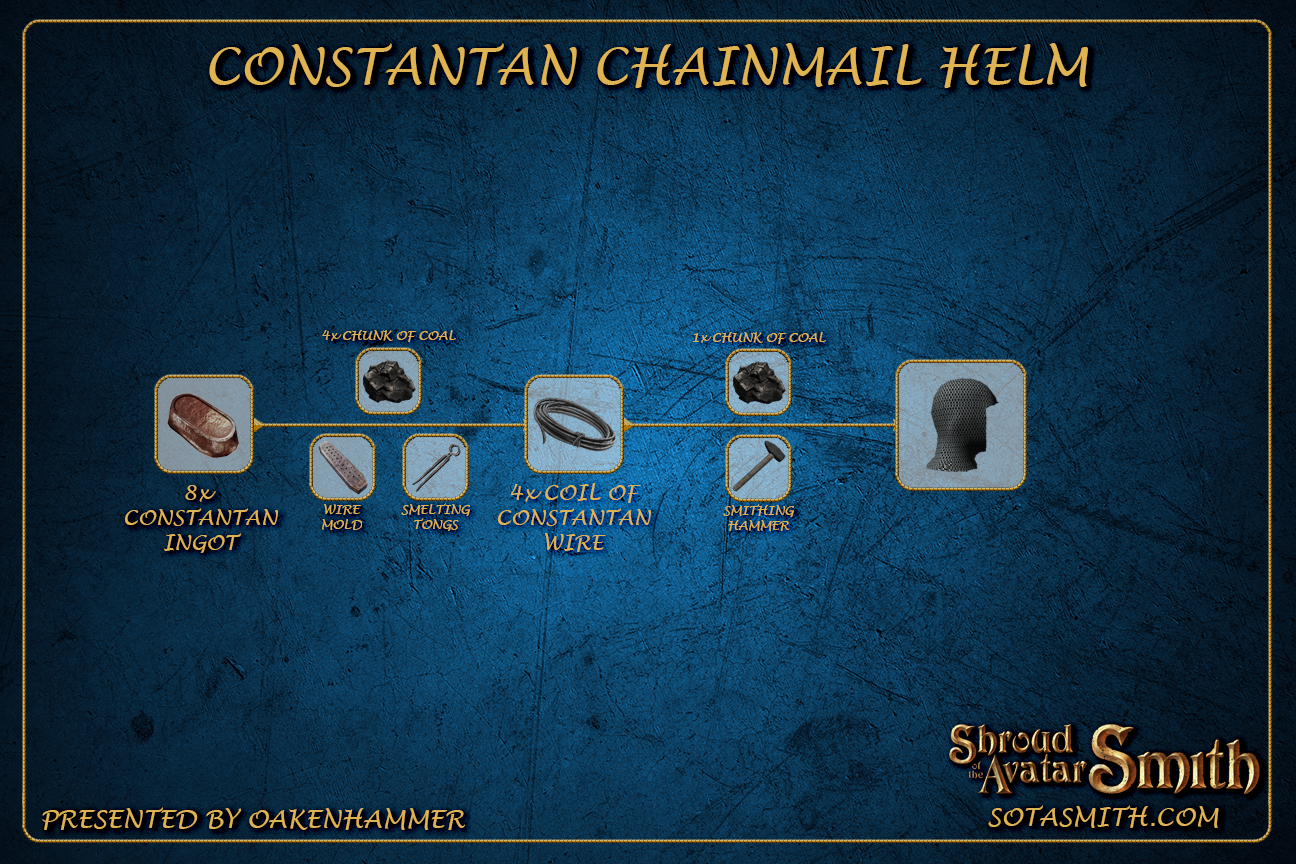 constantan_chainmail_helm.png