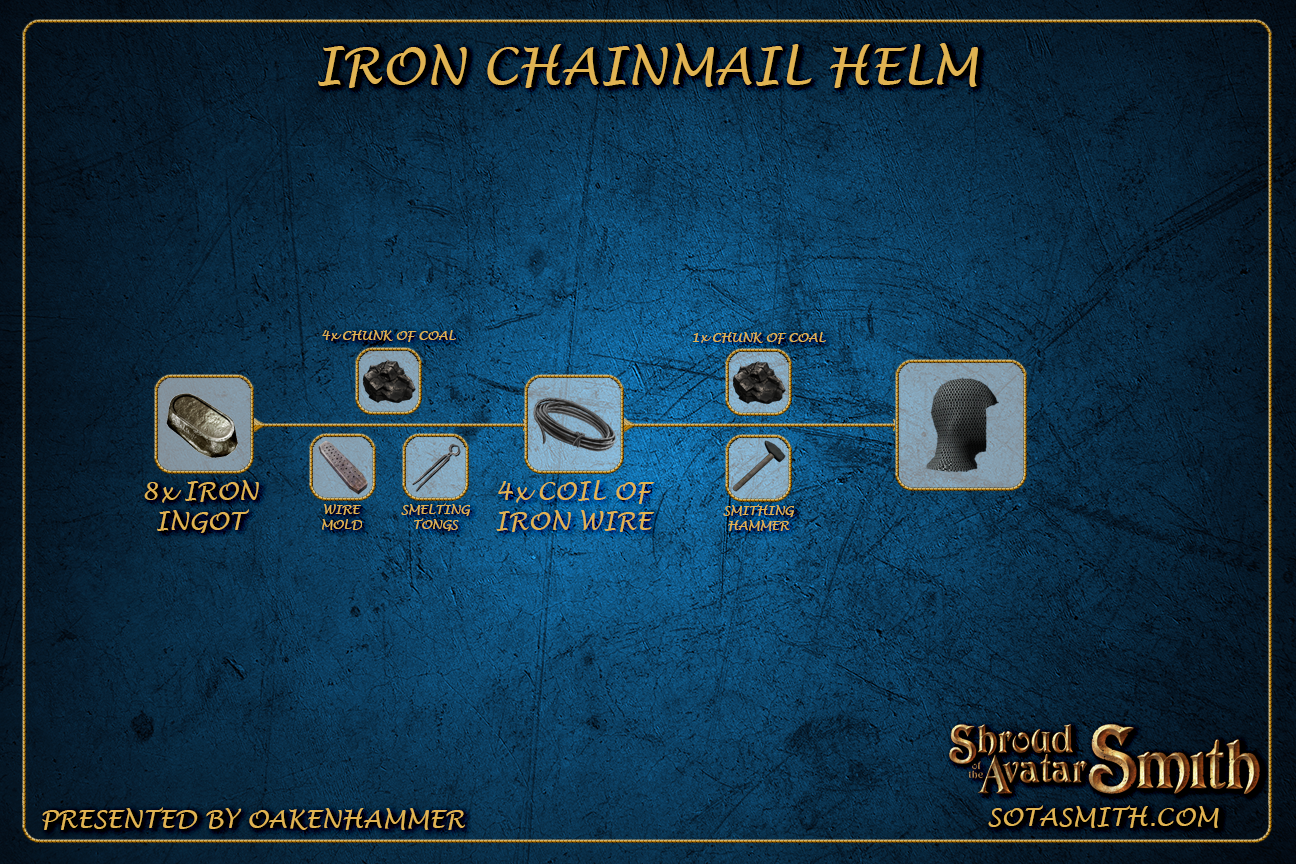 iron_chainmail_helm.png