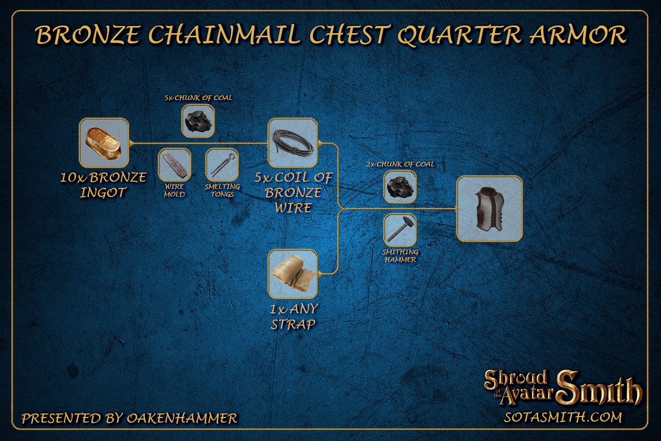 bronze_chainmail_chest_quarter_armor.png