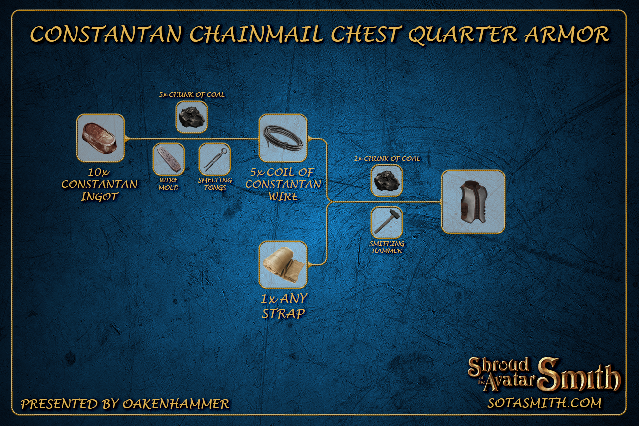 constantan_chainmail_chest_quarter_armor.png