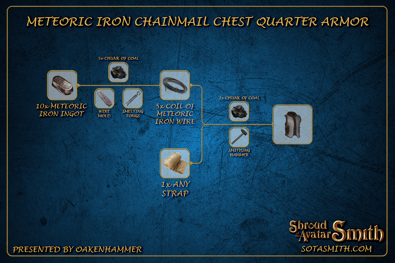 meteoric_iron_chainmail_chest_quarter_armor.png