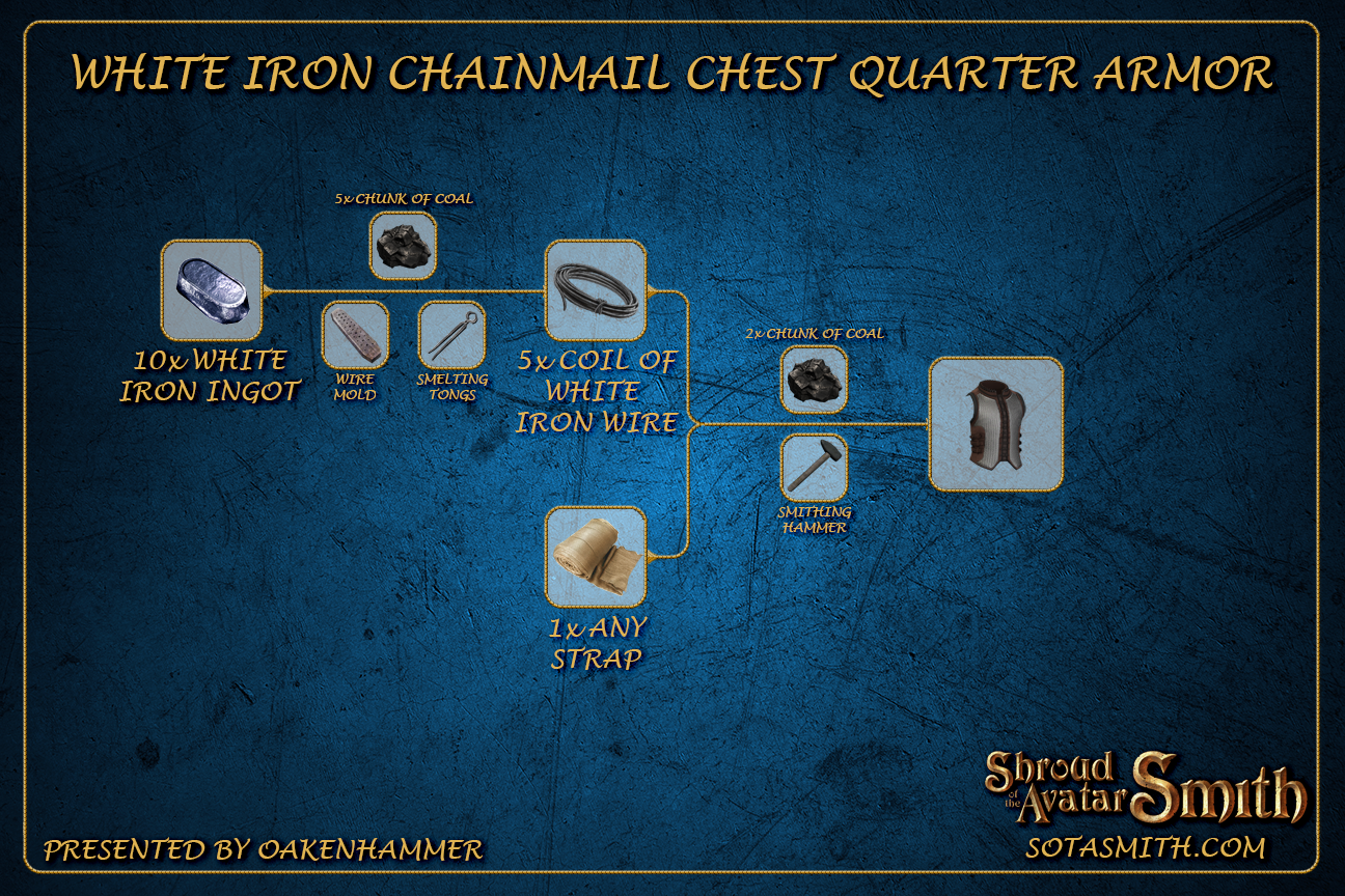 white_iron_chainmail_chest_quarter_armor.png