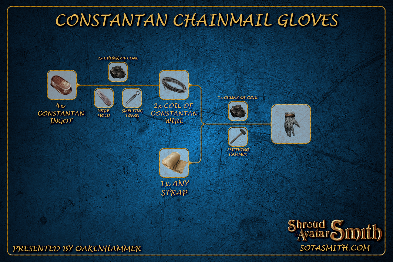 constantan_chainmail_gloves.png