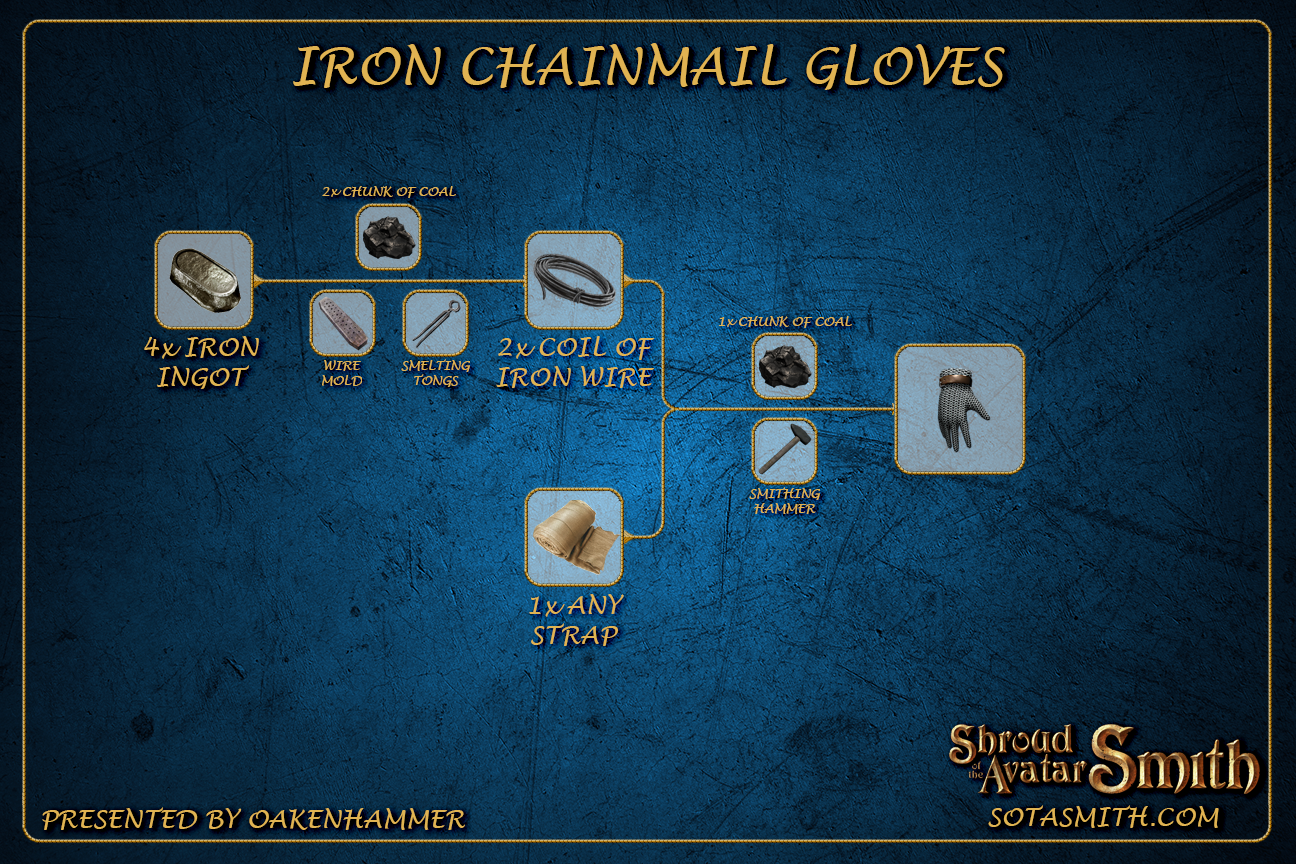 iron_chainmail_gloves.png