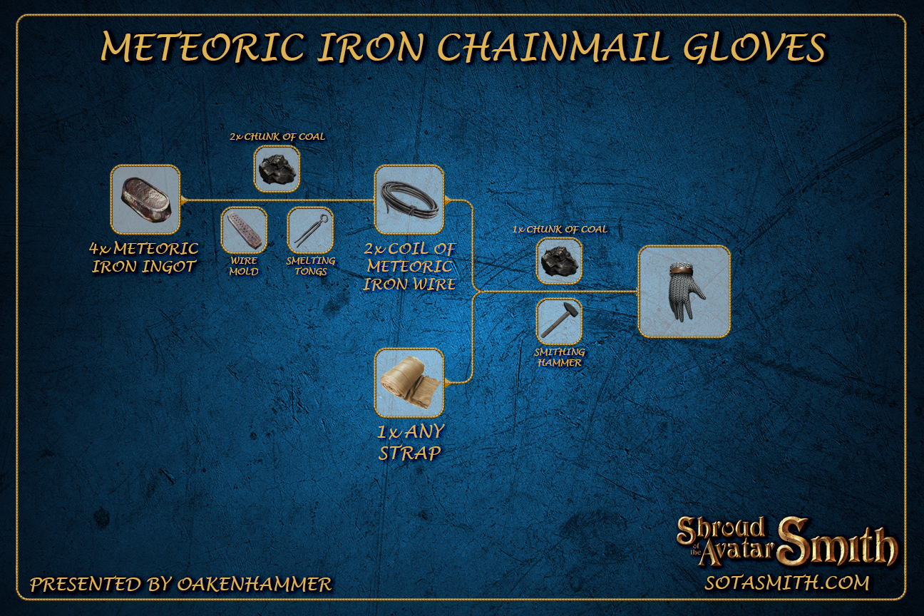 meteoric_iron_chainmail_gloves.png