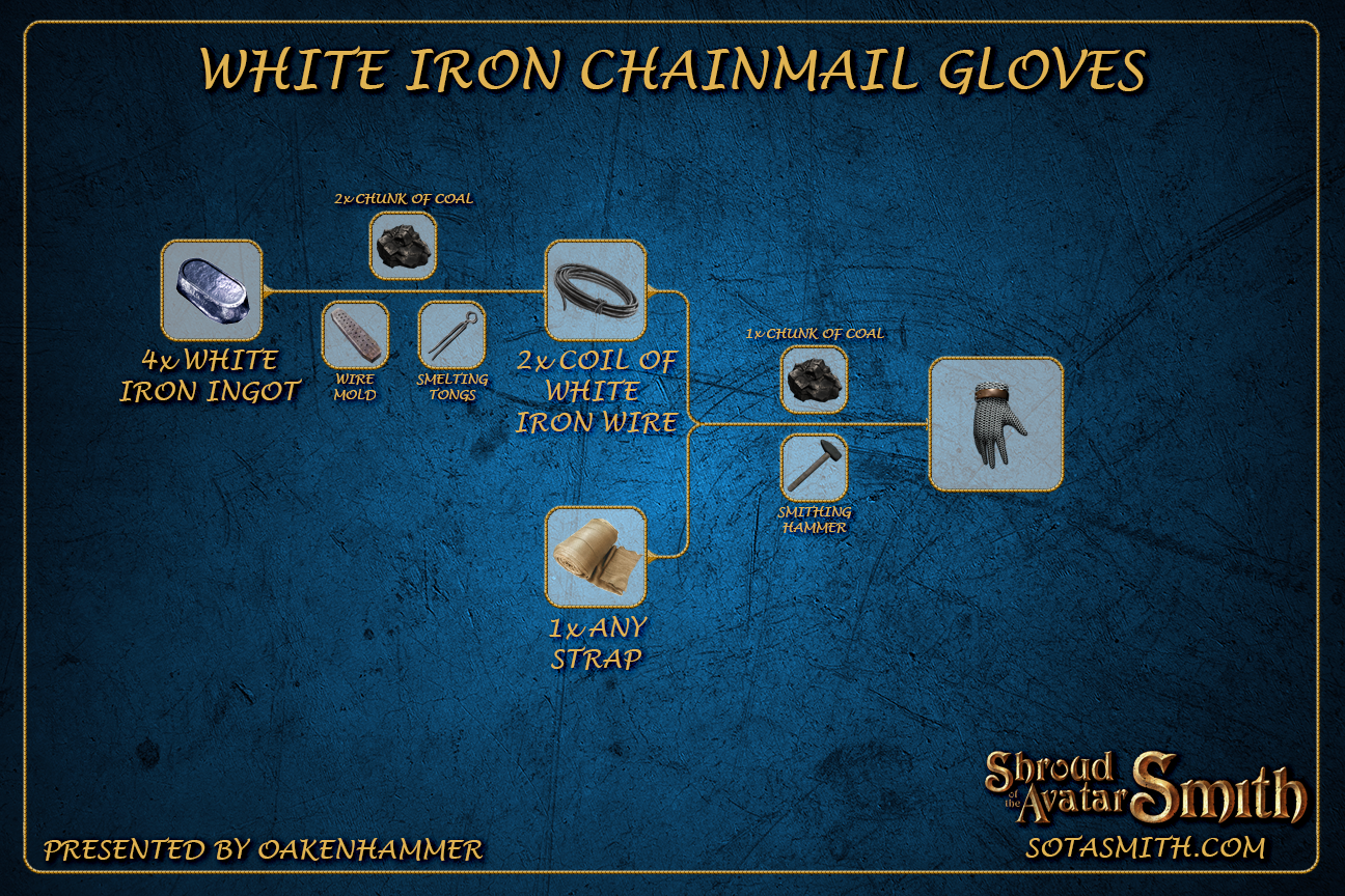 white_iron_chainmail_gloves.png