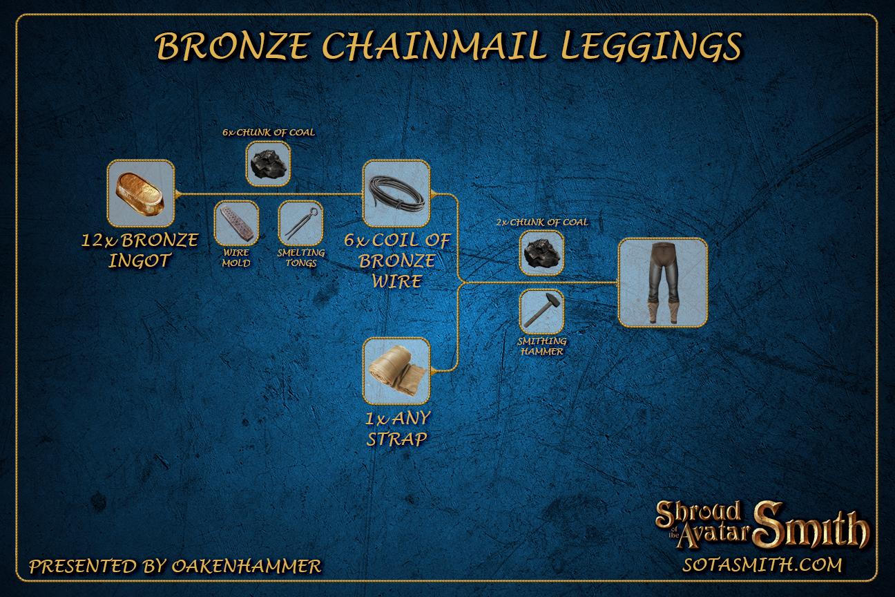 bronze_chainmail_leggings.png