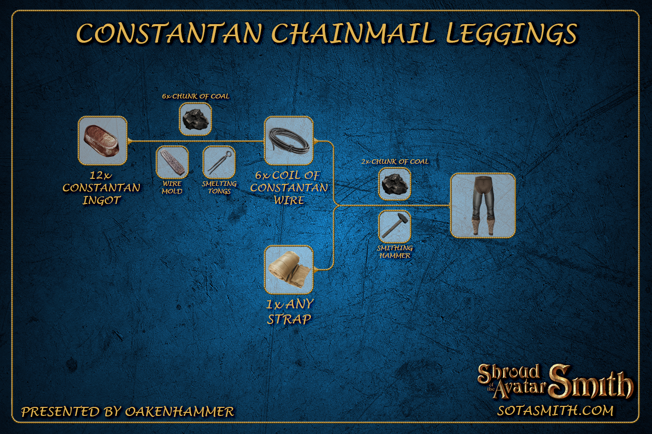 constantan_chainmail_leggings.png
