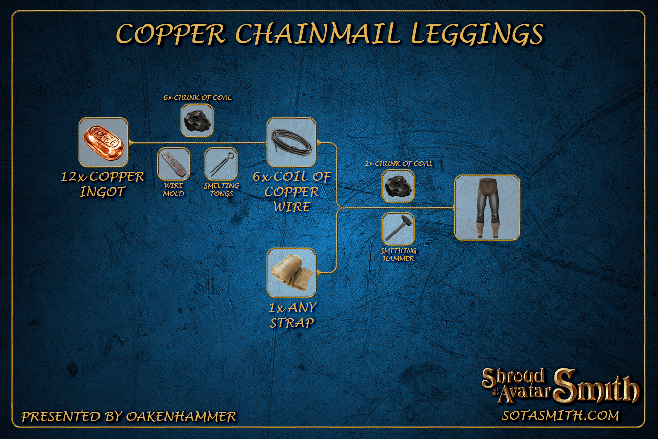 copper_chainmail_leggings.png