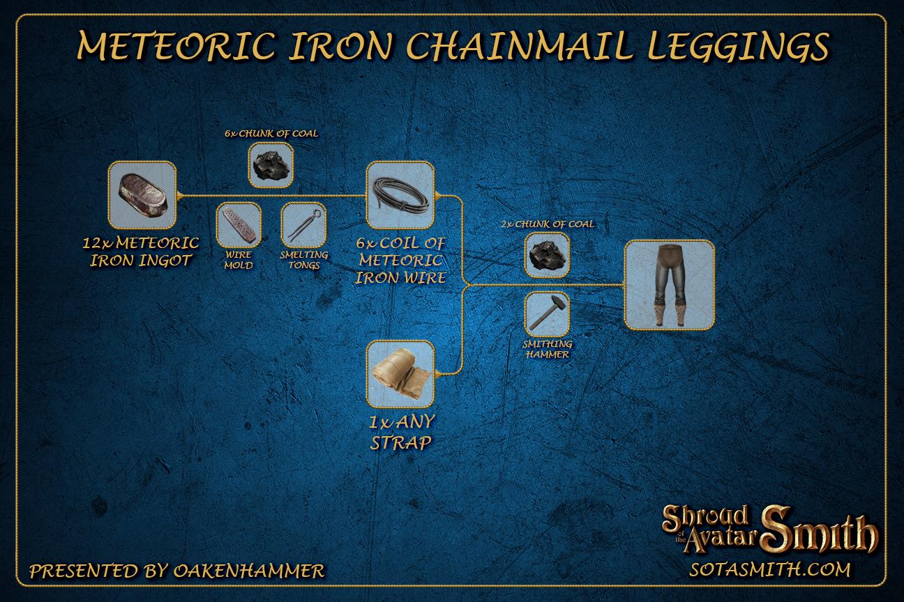meteoric_iron_chainmail_leggings.png