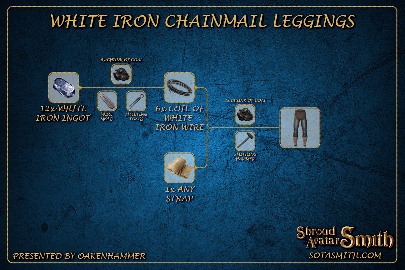 white_iron_chainmail_leggings.png