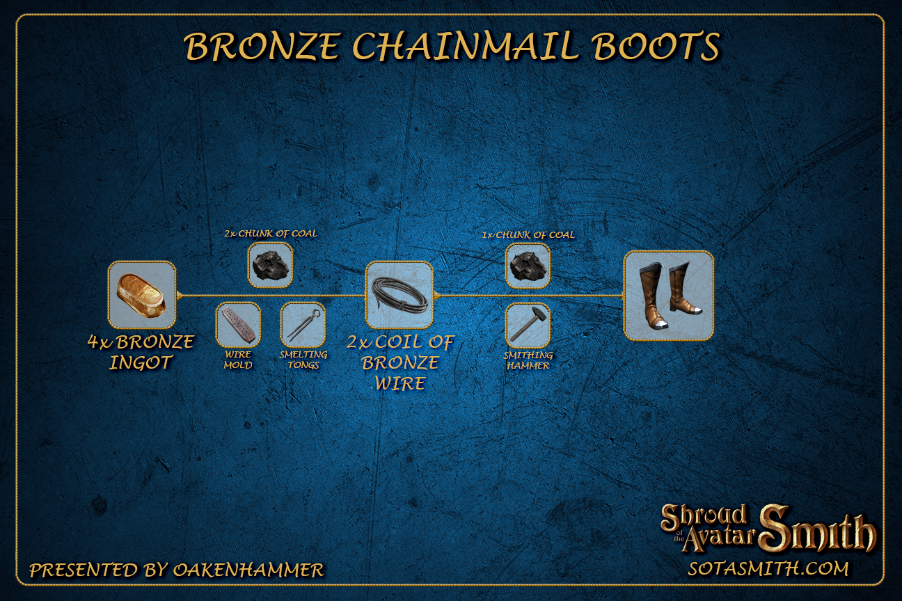 bronze_chainmail_boots.png