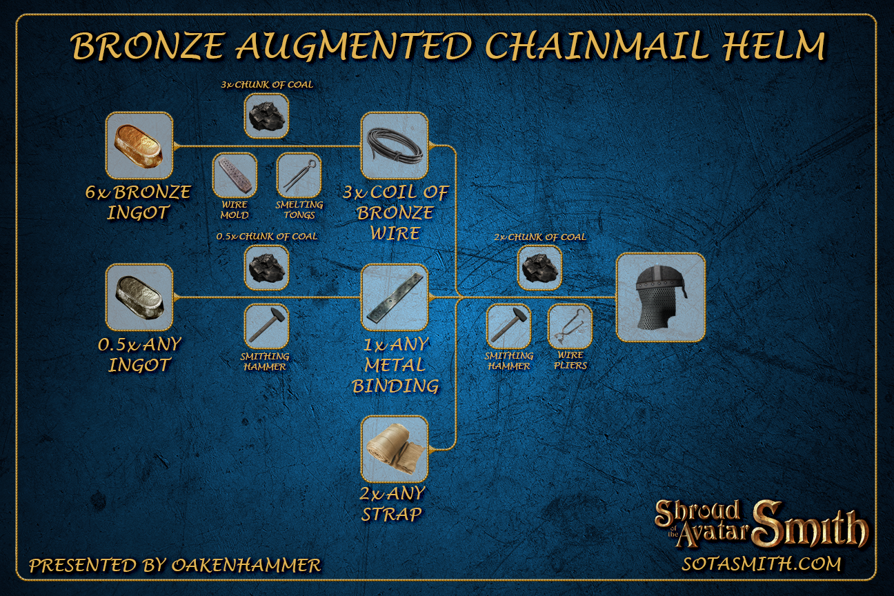 bronze_augmented_chainmail_helm.png
