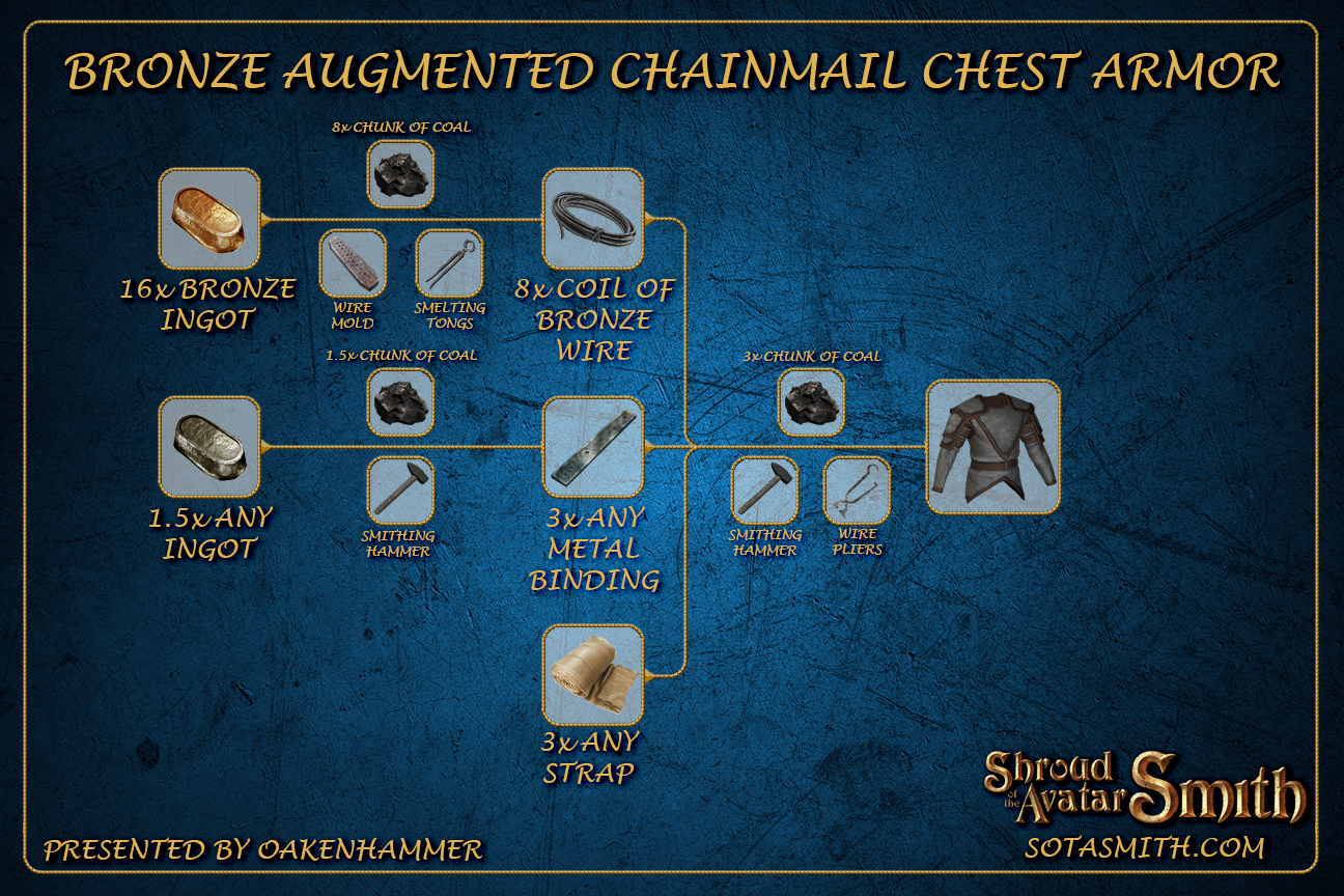 bronze_augmented_chainmail_chest_armor.png