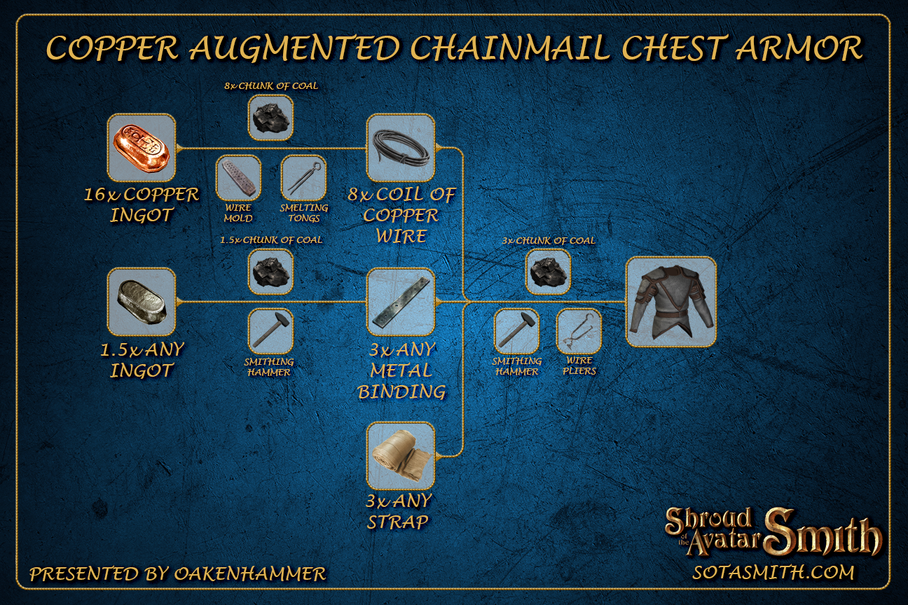 copper_augmented_chainmail_chest_armor.png