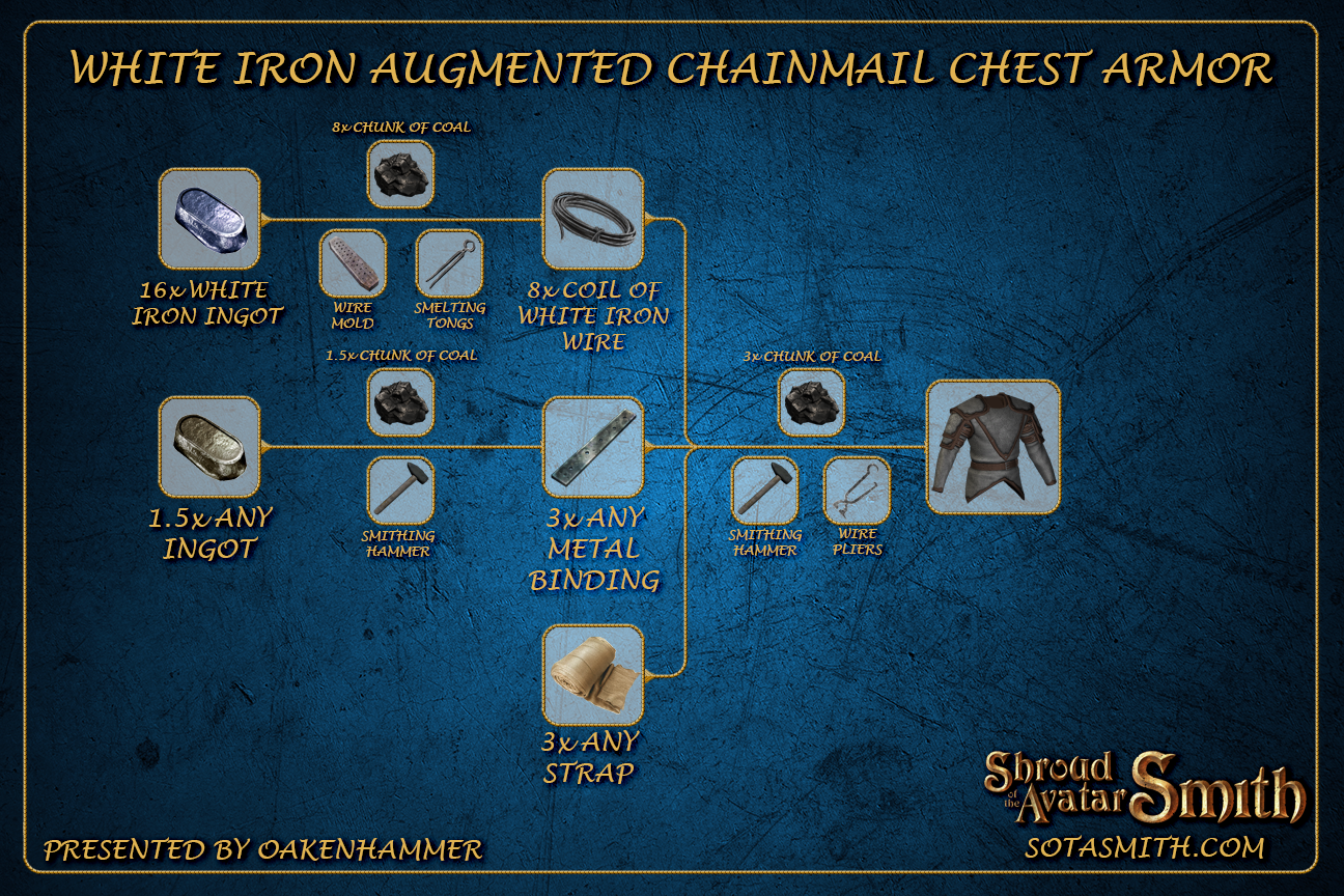 white_iron_augmented_chainmail_chest_armor.png