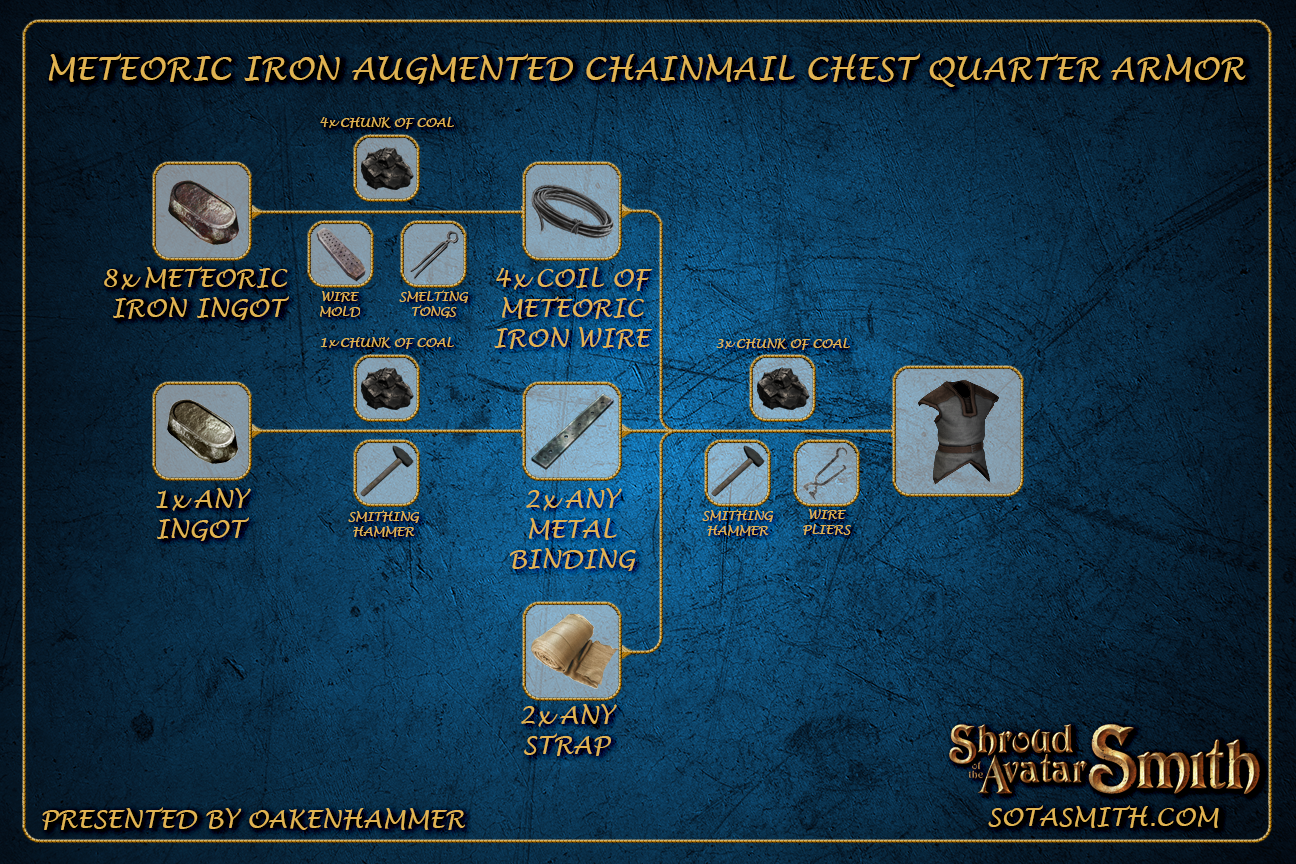 meteoric_iron_augmented_chainmail_chest_quarter_armor.png